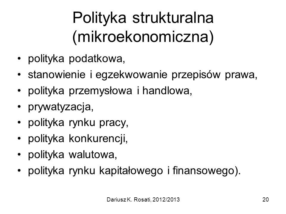 Polityka strukturalna (mikroekonomiczna)