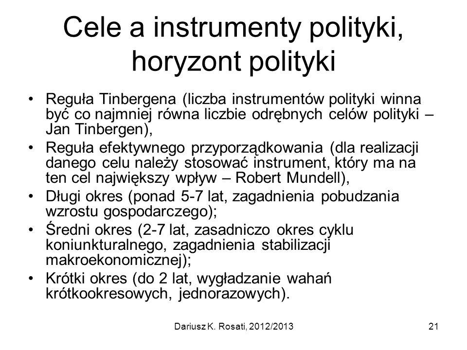 Cele a instrumenty polityki, horyzont polityki