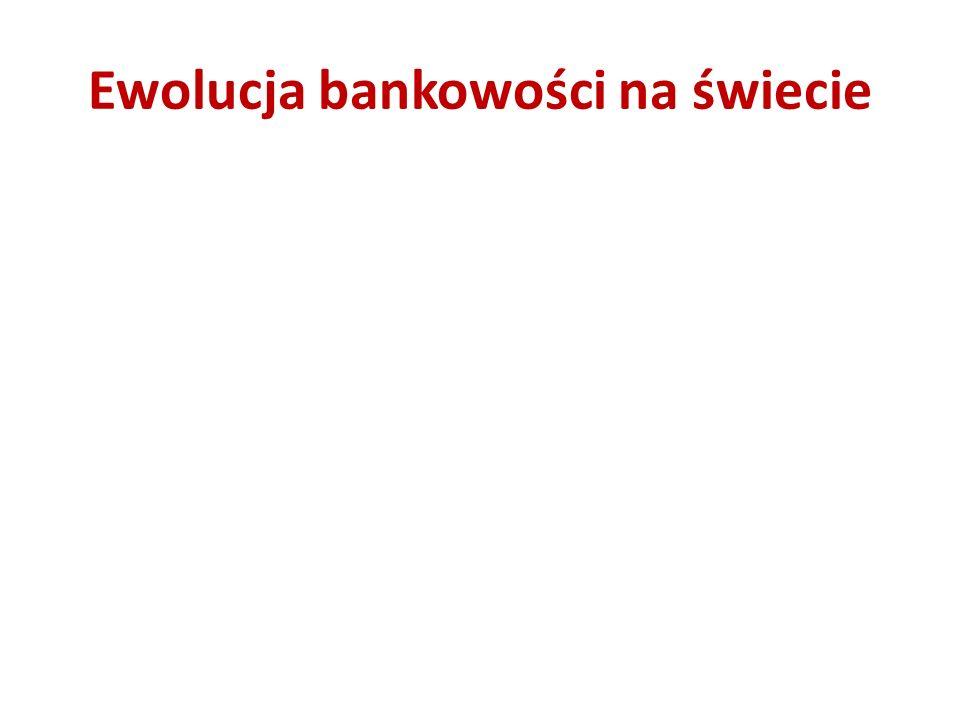 Ewolucja bankowości na świecie
