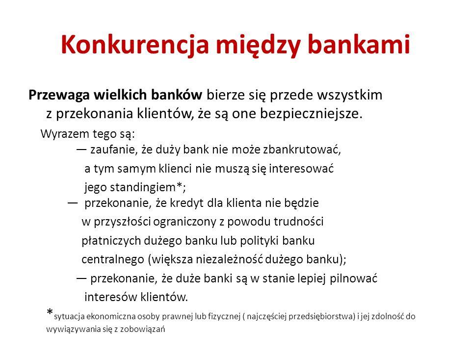 Konkurencja między bankami