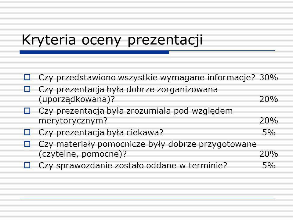 Kryteria oceny prezentacji