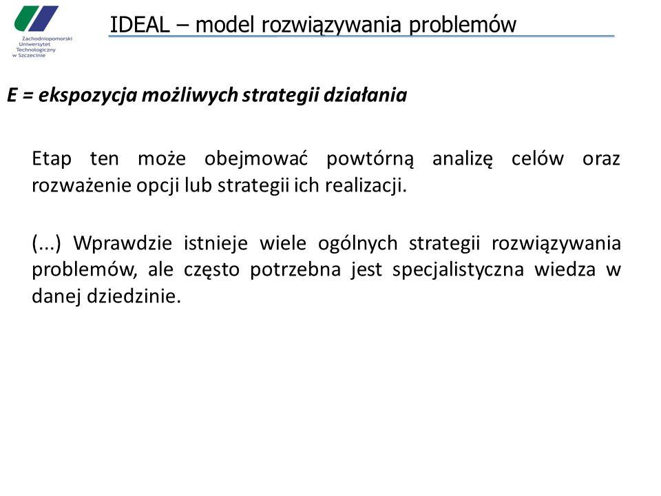 IDEAL – model rozwiązywania problemów