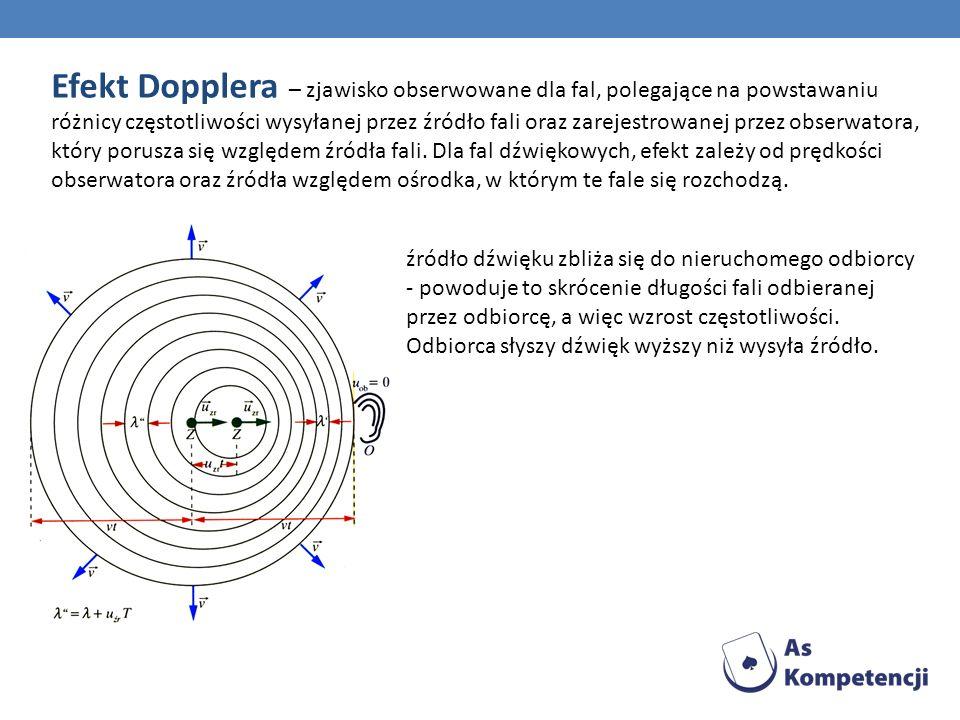 Efekt Dopplera – zjawisko obserwowane dla fal, polegające na powstawaniu różnicy częstotliwości wysyłanej przez źródło fali oraz zarejestrowanej przez obserwatora, który porusza się względem źródła fali. Dla fal dźwiękowych, efekt zależy od prędkości obserwatora oraz źródła względem ośrodka, w którym te fale się rozchodzą.