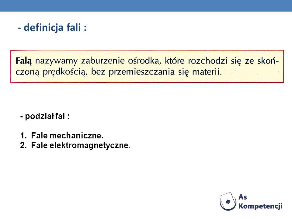 - definicja fali : - podział fal : Fale mechaniczne.