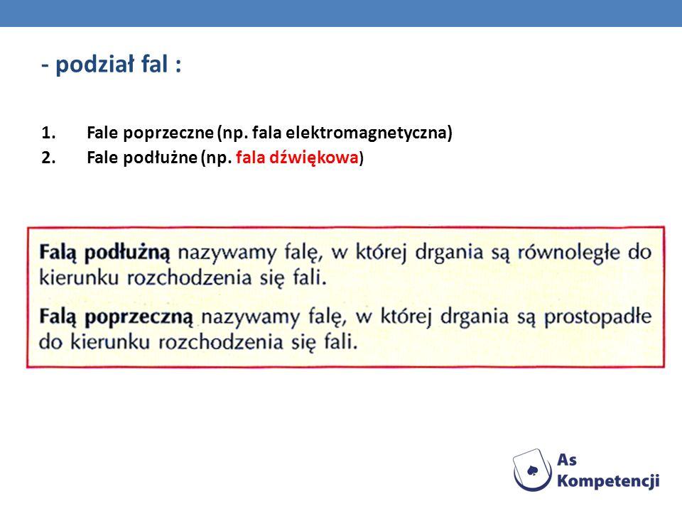 - podział fal : Fale poprzeczne (np. fala elektromagnetyczna)