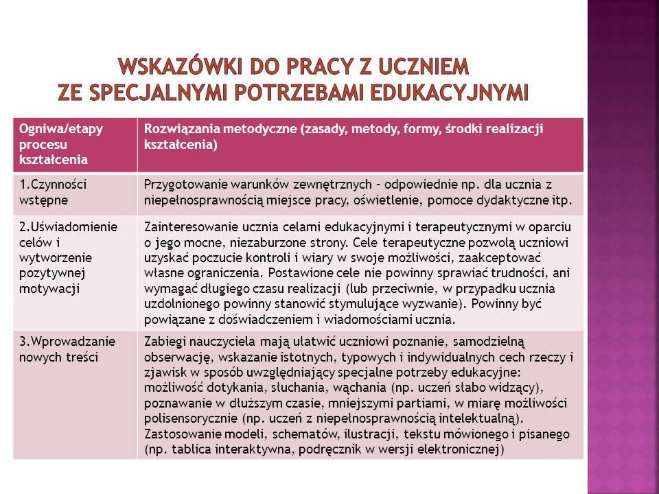 Wskazówki do Pracy z uczniem ze specjalnymi potrzebami edukacyjnymi