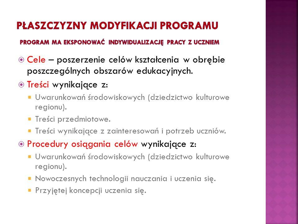 Płaszczyzny modyfikacji programu program ma eksponować indywidualizację pracy z uczniem