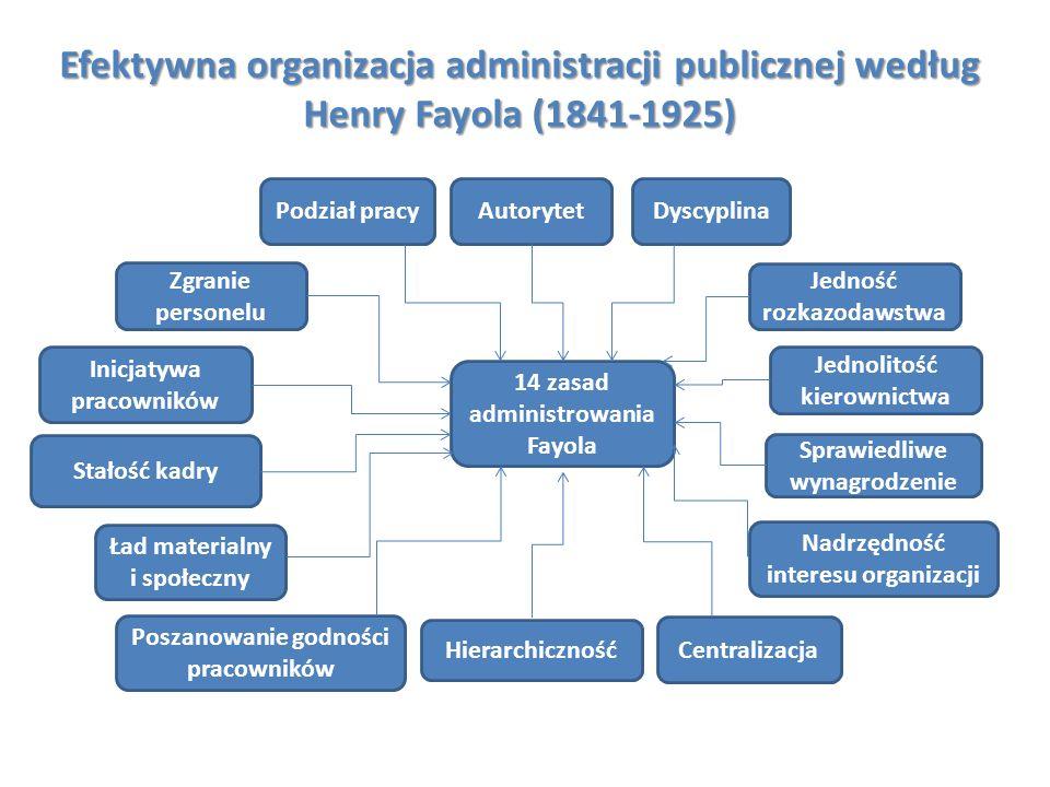 Efektywna organizacja administracji publicznej według Henry Fayola (1841-1925)