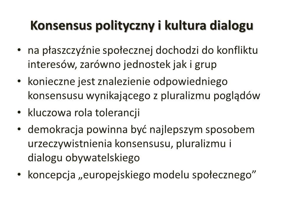 Konsensus polityczny i kultura dialogu