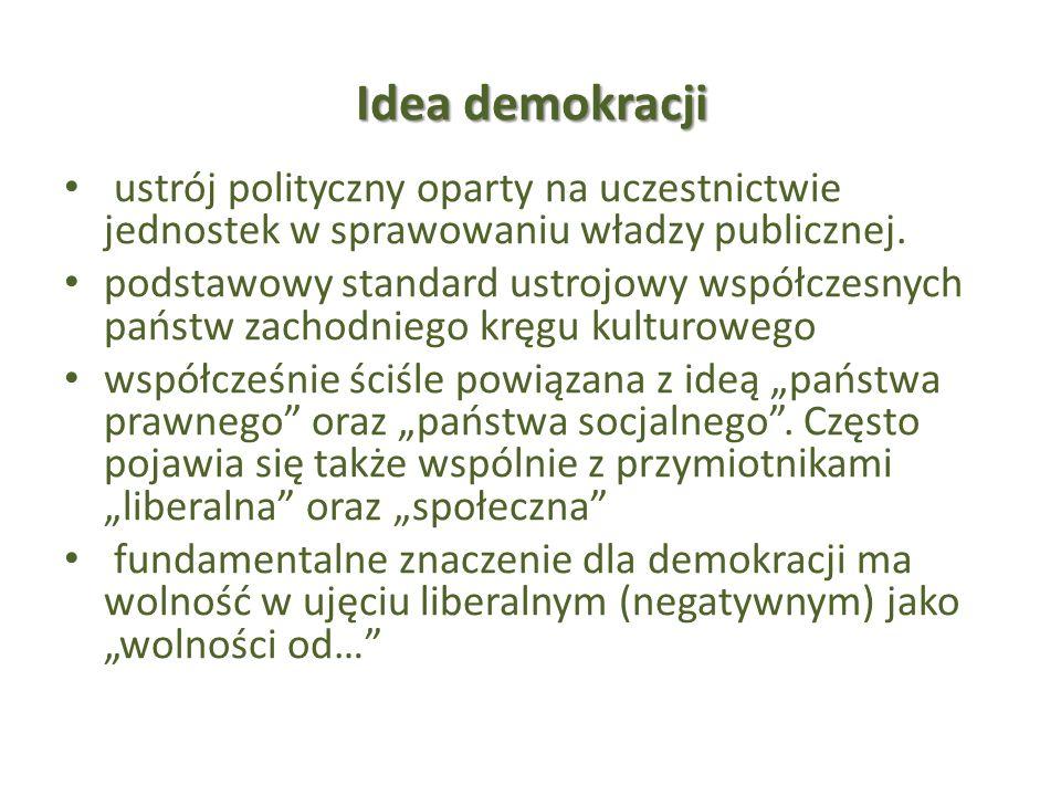 Idea demokracji ustrój polityczny oparty na uczestnictwie jednostek w sprawowaniu władzy publicznej.