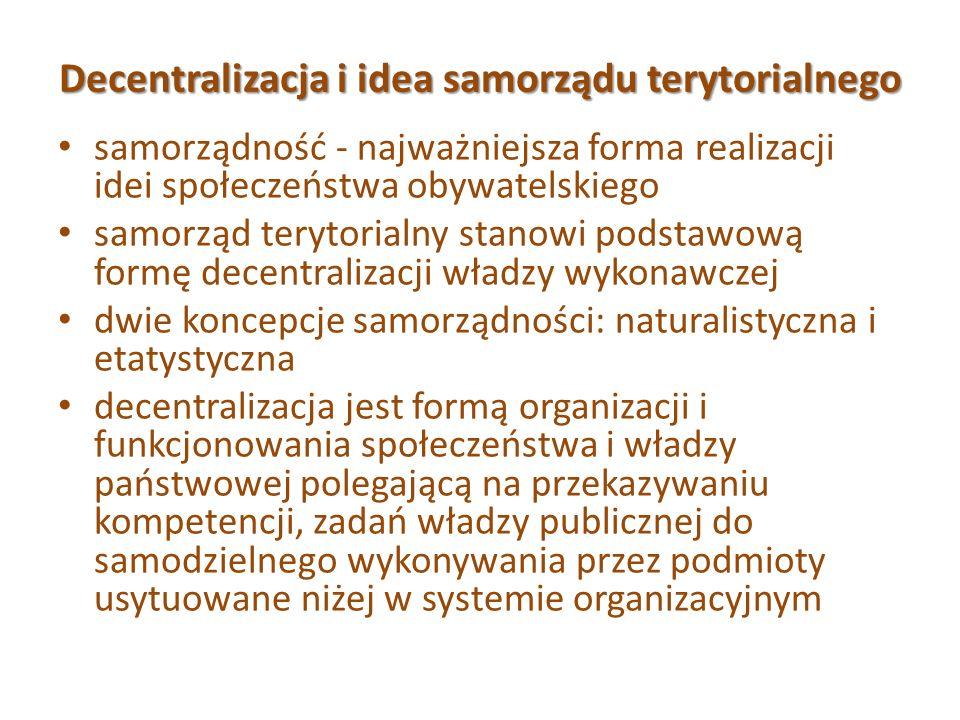 Decentralizacja i idea samorządu terytorialnego