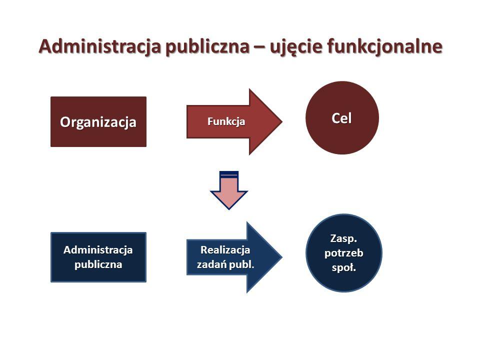 Administracja publiczna – ujęcie funkcjonalne