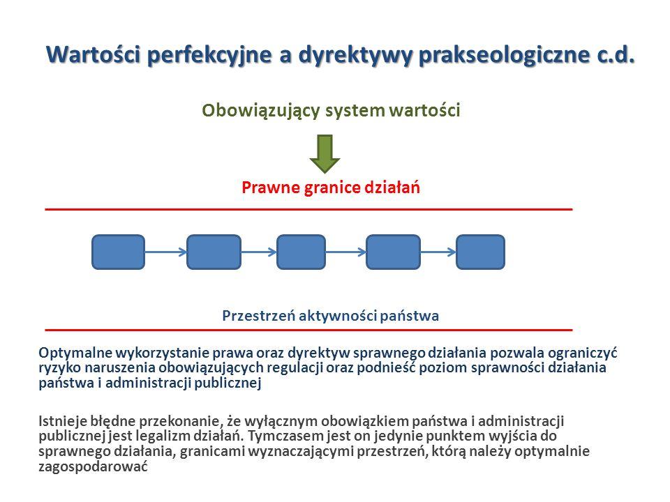 Wartości perfekcyjne a dyrektywy prakseologiczne c.d.
