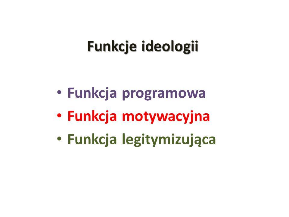 Funkcje ideologii Funkcja programowa Funkcja motywacyjna Funkcja legitymizująca