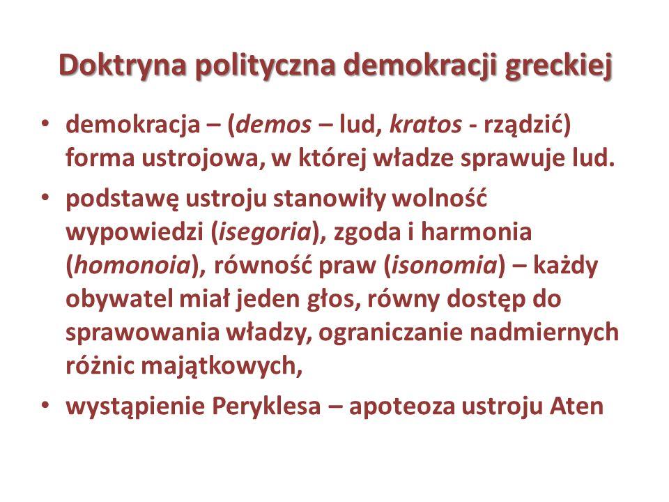 Doktryna polityczna demokracji greckiej