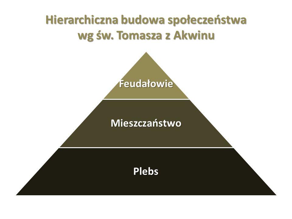 Hierarchiczna budowa społeczeństwa wg św. Tomasza z Akwinu