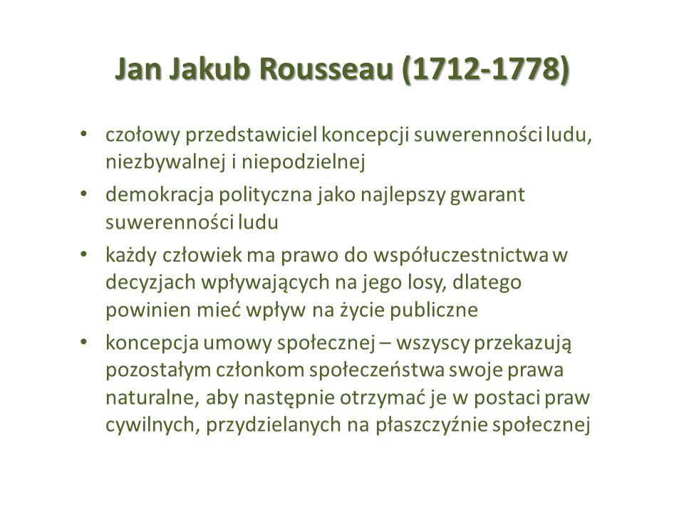 Jan Jakub Rousseau (1712-1778) czołowy przedstawiciel koncepcji suwerenności ludu, niezbywalnej i niepodzielnej.