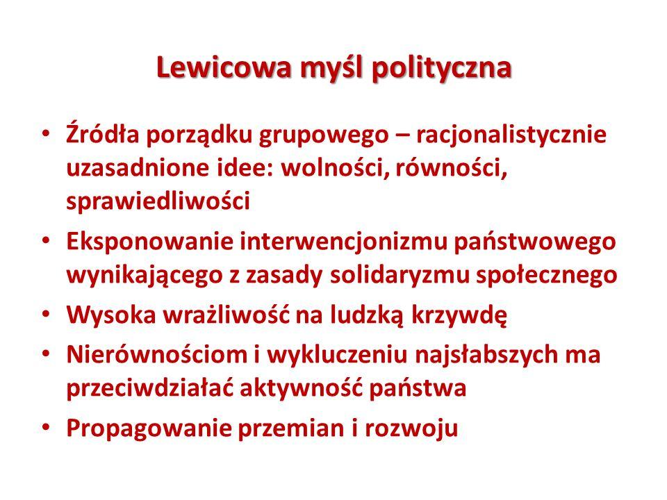 Lewicowa myśl polityczna