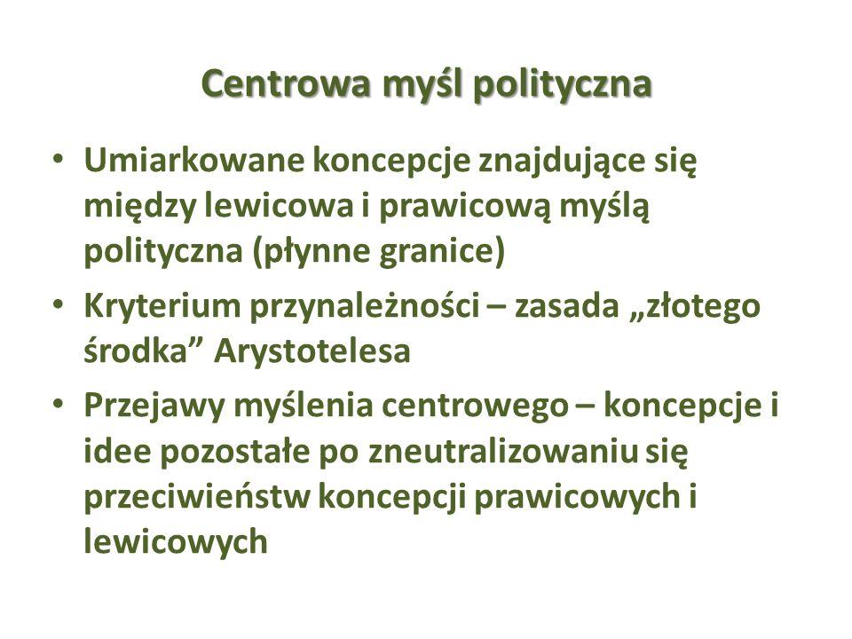 Centrowa myśl polityczna