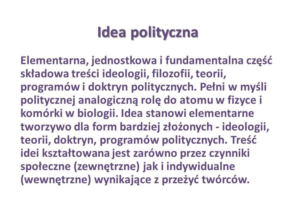Idea polityczna