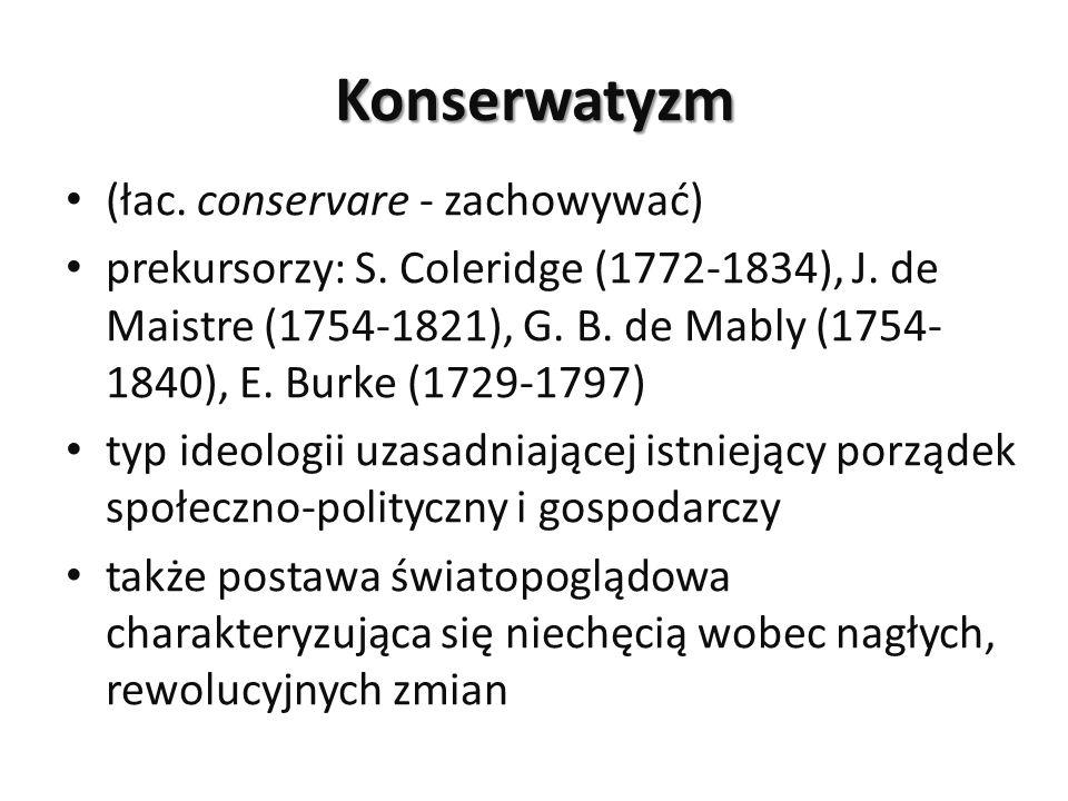 Konserwatyzm (łac. conservare - zachowywać)