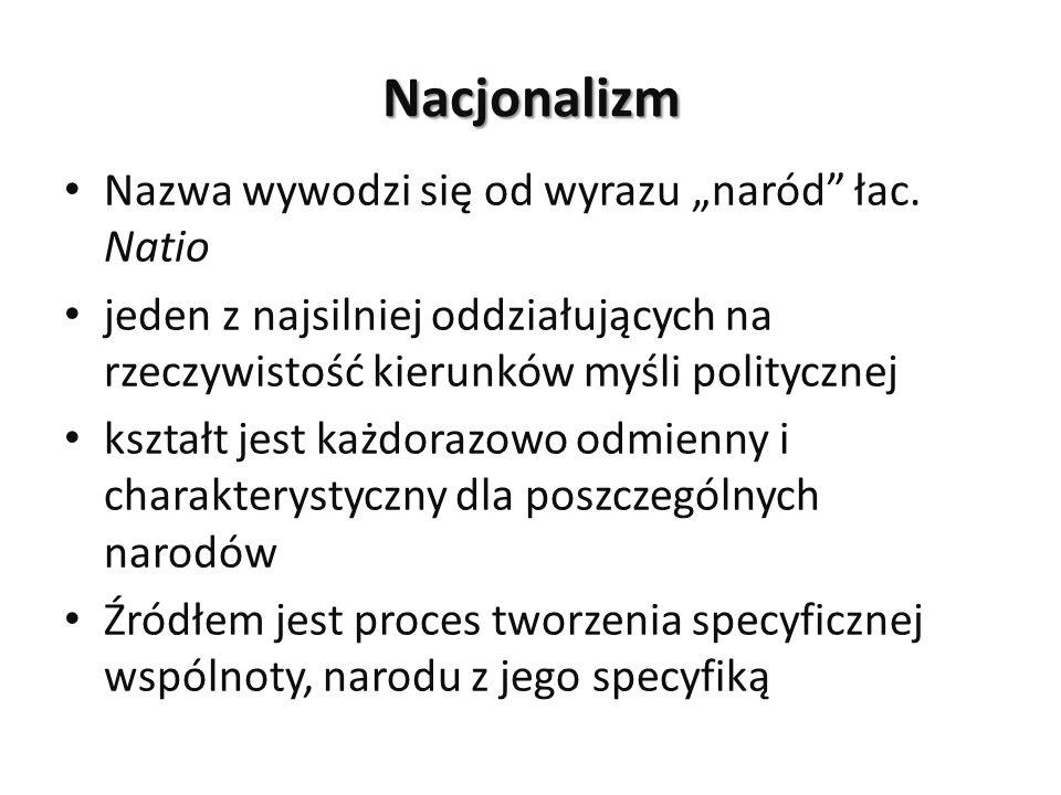 """Nacjonalizm Nazwa wywodzi się od wyrazu """"naród łac. Natio"""