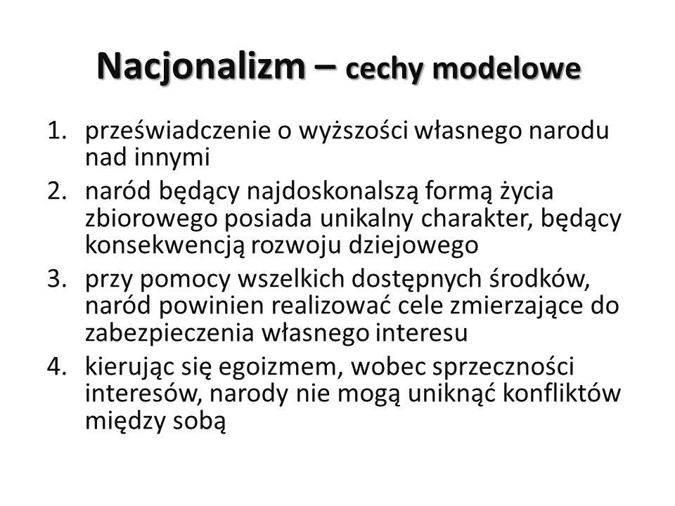 Nacjonalizm – cechy modelowe