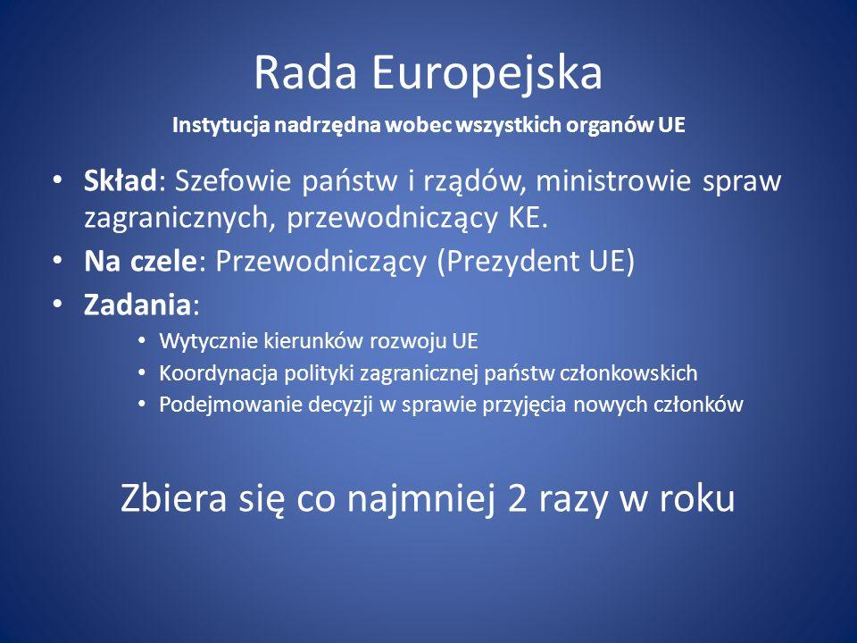 Instytucja nadrzędna wobec wszystkich organów UE