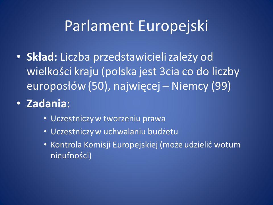 Parlament Europejski Skład: Liczba przedstawicieli zależy od wielkości kraju (polska jest 3cia co do liczby europosłów (50), najwięcej – Niemcy (99)