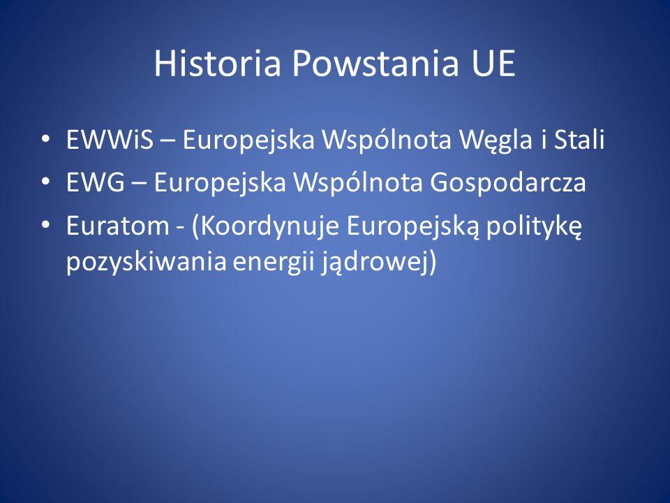 Historia Powstania UE EWWiS – Europejska Wspólnota Węgla i Stali