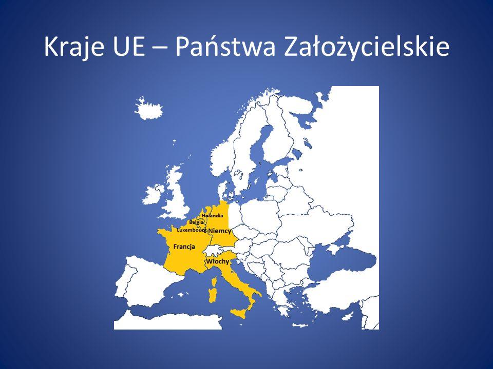 Kraje UE – Państwa Założycielskie
