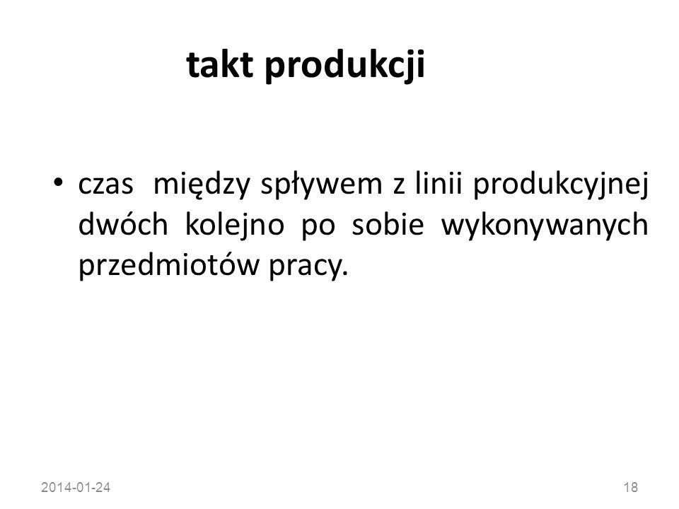takt produkcji czas między spływem z linii produkcyjnej dwóch kolejno po sobie wykonywanych przedmiotów pracy.
