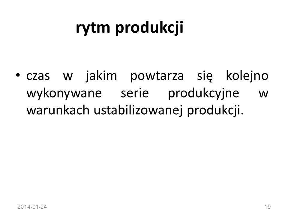 rytm produkcji czas w jakim powtarza się kolejno wykonywane serie produkcyjne w warunkach ustabilizowanej produkcji.