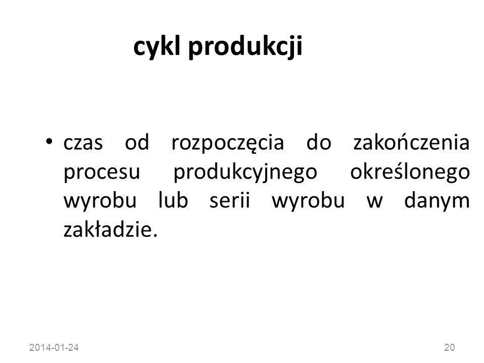 cykl produkcji czas od rozpoczęcia do zakończenia procesu produkcyjnego określonego wyrobu lub serii wyrobu w danym zakładzie.