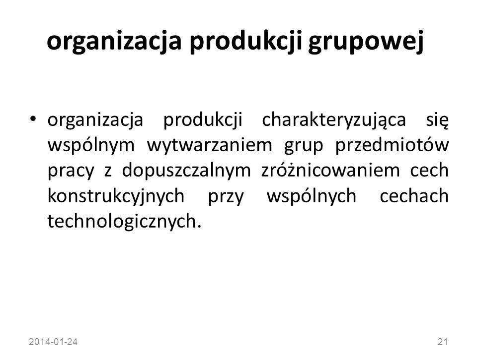 organizacja produkcji grupowej