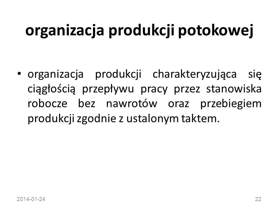 organizacja produkcji potokowej
