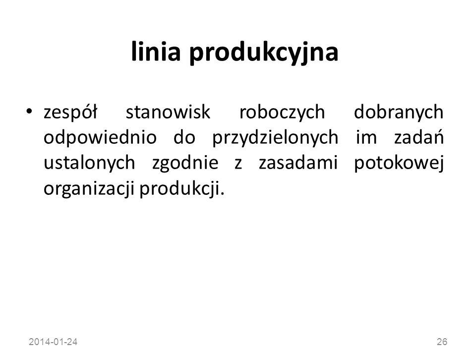 linia produkcyjna