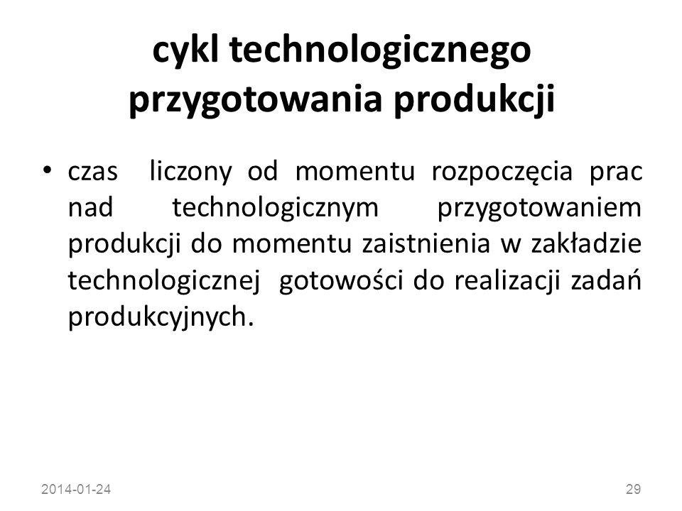 cykl technologicznego przygotowania produkcji