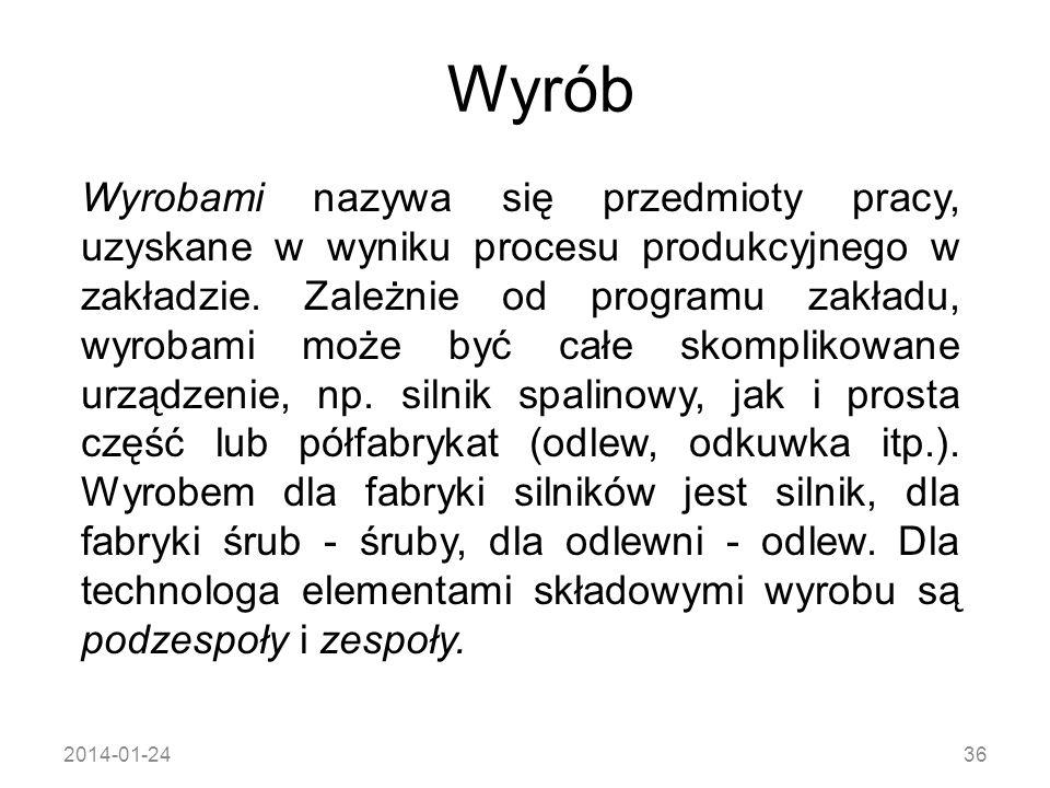 Wyrób