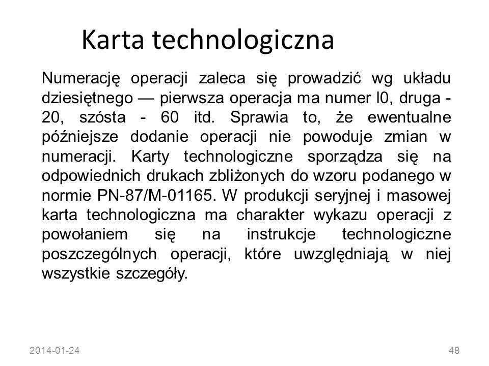 Karta technologiczna
