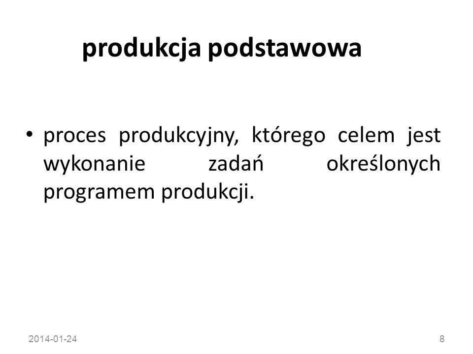 produkcja podstawowa proces produkcyjny, którego celem jest wykonanie zadań określonych programem produkcji.