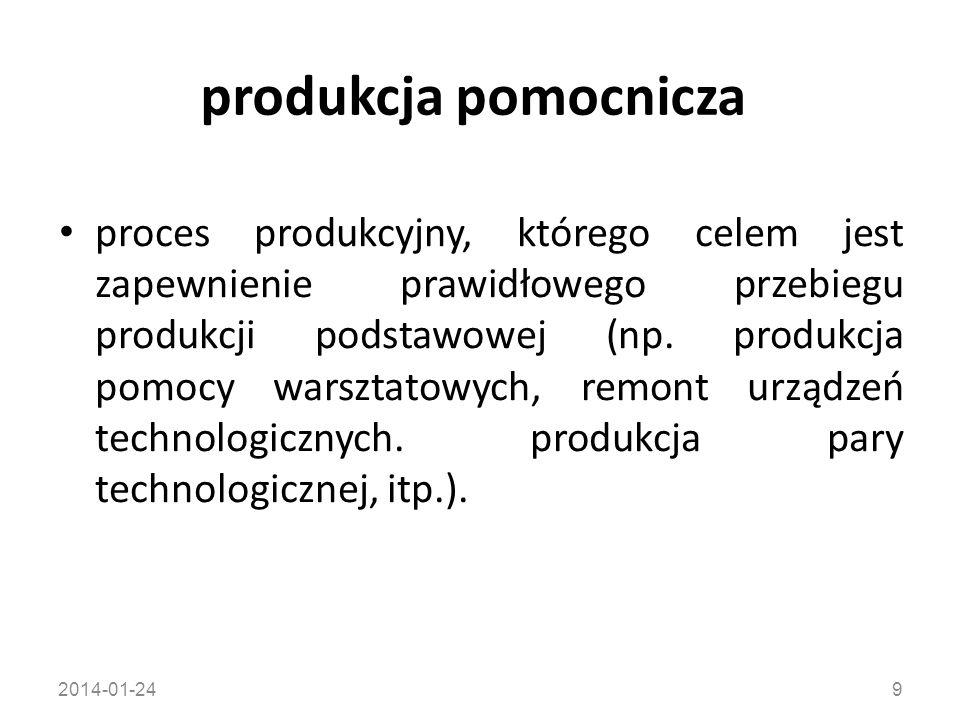 produkcja pomocnicza