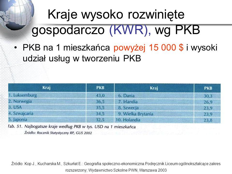 Kraje wysoko rozwinięte gospodarczo (KWR), wg PKB