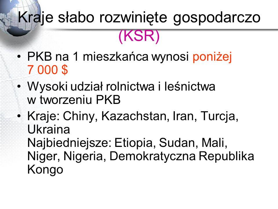 Kraje słabo rozwinięte gospodarczo (KSR)