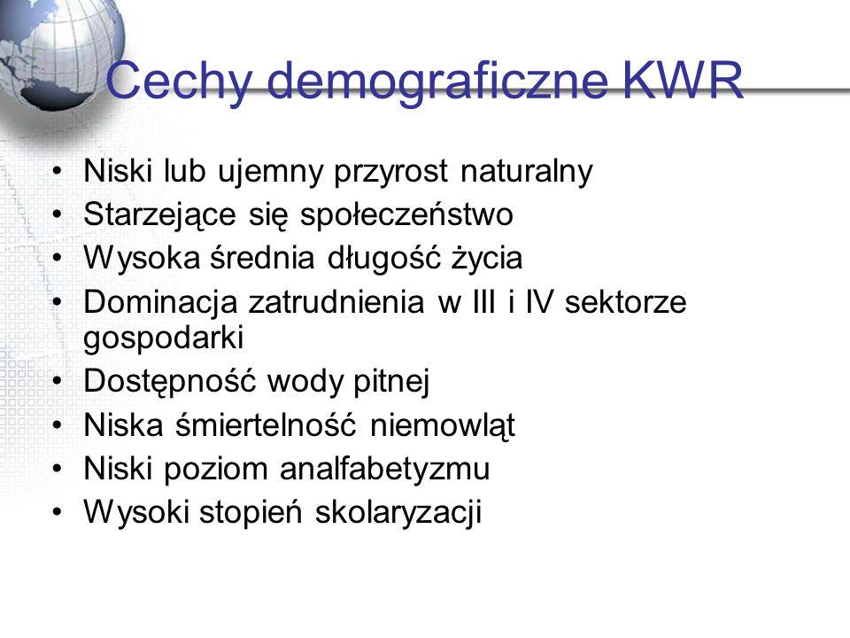 Cechy demograficzne KWR