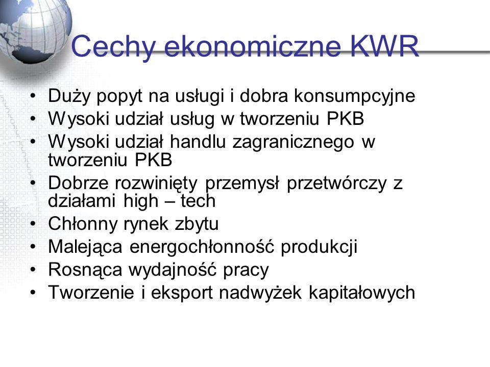 Cechy ekonomiczne KWR Duży popyt na usługi i dobra konsumpcyjne