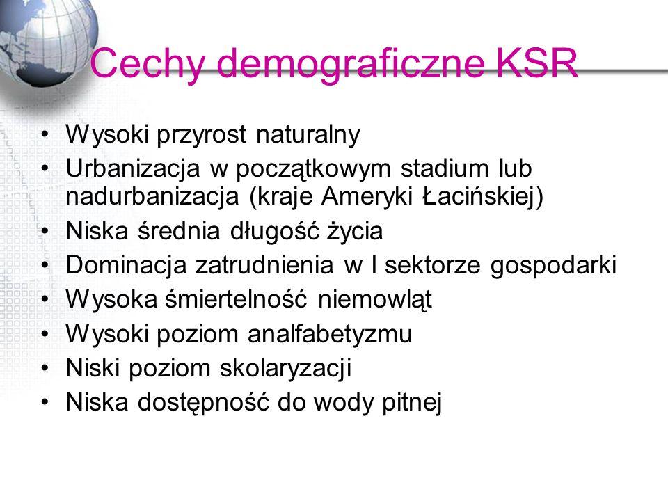 Cechy demograficzne KSR