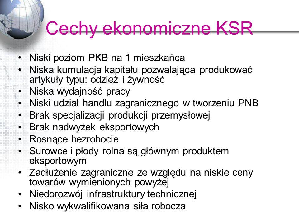 Cechy ekonomiczne KSR Niski poziom PKB na 1 mieszkańca