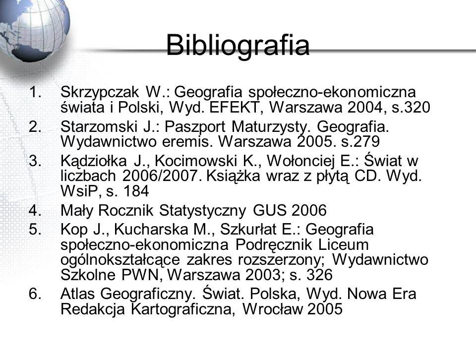 Bibliografia Skrzypczak W.: Geografia społeczno-ekonomiczna świata i Polski, Wyd. EFEKT, Warszawa 2004, s.320.