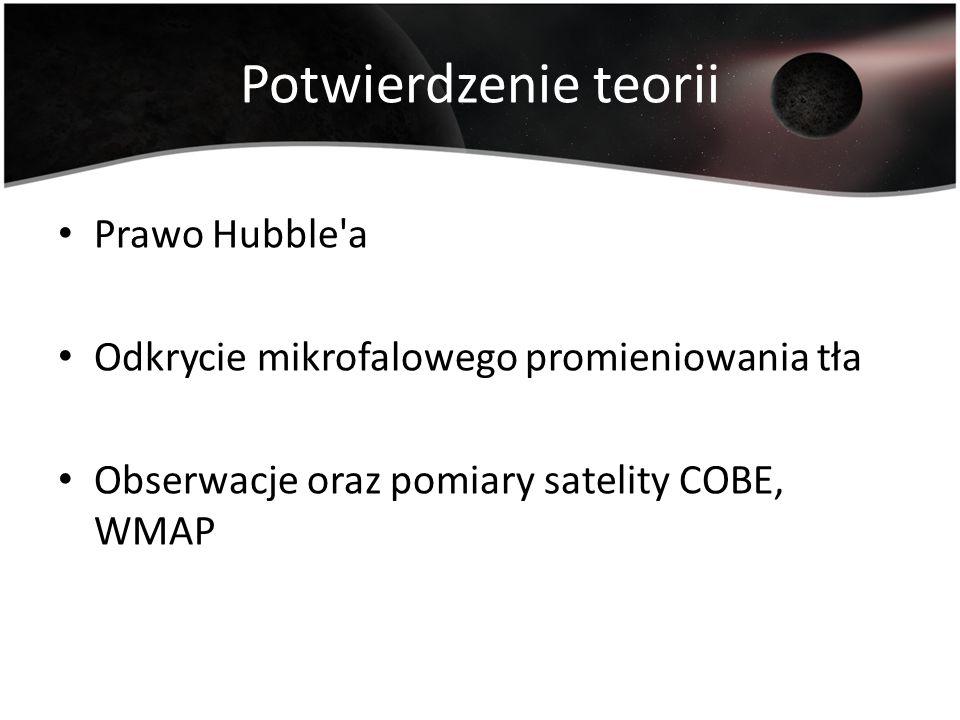Potwierdzenie teorii Prawo Hubble a